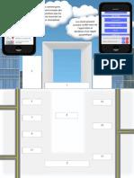 Valorisation d'une zone d'activité grâce aux technologies mobile
