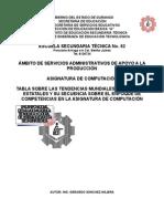 Interrelaciòn Mundial, Nacional y Estatal sobre El Enfoque de competencias en Educaciòn Secundaria (Nuevo!!!)