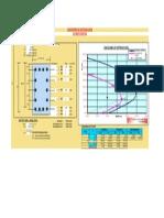 Diseño de Columnas 2005 (Diagramas)