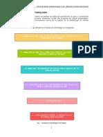 2a Objetivo y Metodologia Instrumentacion