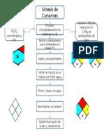 Diagrama de Sintesis de Cumarinas