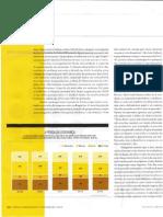 Evolucao Market Share Perfumaria e Desodorantes (Vide Texto Acima Do Grafico) Fev15