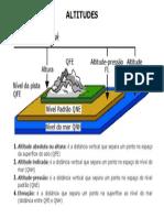 2 Transparência - Altitudes 2.doc