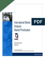International Mkt Pri