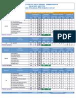 Relatorio Sintético Tbn 2014 Posicao 06-02-2015