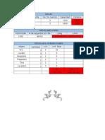 Cálculo de Instalación de Agua Potable