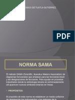 Norma Sama