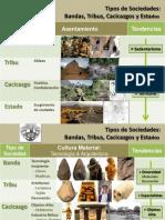 3. Tipos de Sociedad_Arqueología Procesual