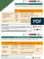 Guía Detallada de Actividades de La Inducción Digital_2015