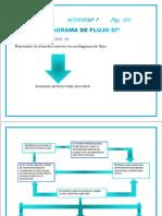Actividad 7 Diagrama de Flujo (Si) Pag.105