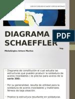 Diagrama de Schaeffler - Copia - Ampliado