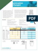 CHPA Pediatrics DosingChart FINAL[1]