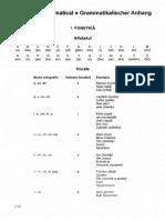 Compendiu Gramatical - Grammatikalischer Anhang