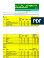 Mku Final Final Final Fee Structure for Associate111 (2) (1)