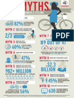 Womens Bike Report Infographic 11x17_3 Hi Res