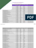 Remype Empresas Acreditadas 2014 22-12-2014
