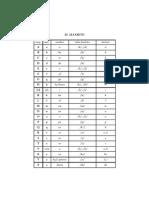 Lectio 1. Alfabeto y Pronunciación. 1ª y 2ª Declinaciones