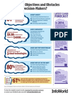 How are Cloud Objectives and Obstacles Impacting IT Decision-Makers?