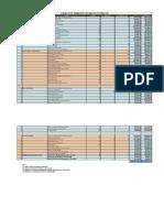 Copia de Lista Tareas Para Flotacion Rev1 (2)
