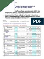 Oferta Mobilitati Erasmus 2015