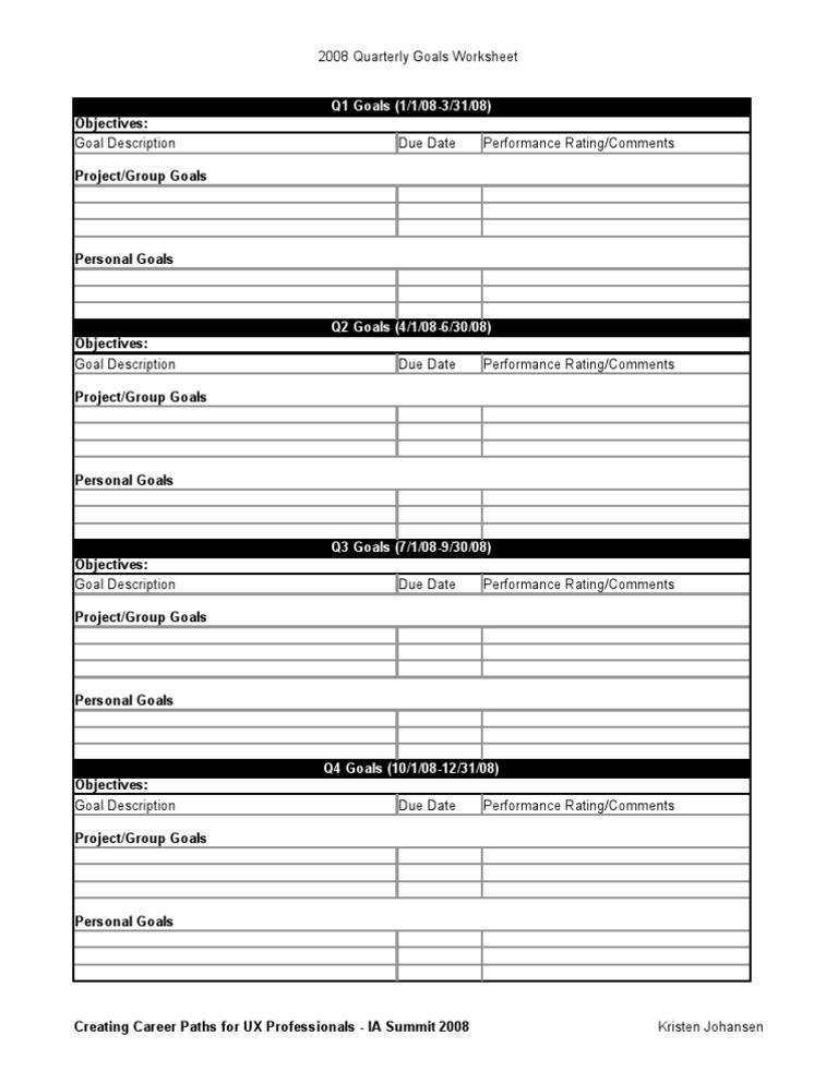 quarterly goals template