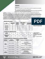 IEC 79-0 - zonas explosion.pdf