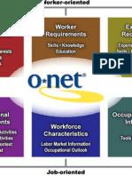 Fundamentals of O*NET (Occupation Information Network)