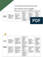 Elaboracion de Los Diseños Curriculares Diversificados