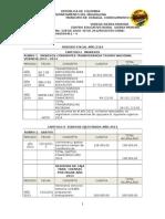 Informe Ejecucion Presupuestal Año 2014