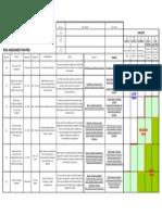 Sample Risk Assessment Matrix