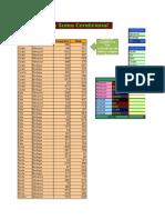 EI1603 Fórmulas Matriciales - Práctica