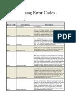 Hyosung Error Codes
