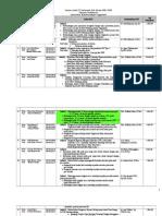 usulan-judul-kti-kelompok-smt-genap-2008-2009-fixed-1