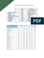 Άσκηση - Εισαγωγή Δεδομένων Excel