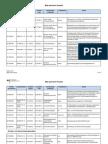 Aktuelle Projekte des Bundesinstituts für Sportwissenschaft Oktober 2014