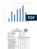 2013 - 14 - Sem 2 - Fundamentals of Marketing - Dr. Sonal
