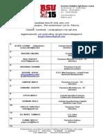 255169047-Dettagio-Candidati
