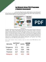 Status Pencapaian Malaysia Dalam PISA