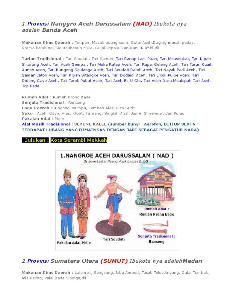 34 Rumah Adat Indonesia