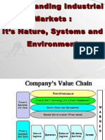 Understanding Industrial Markets