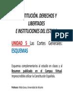 Cortes Generales Esquemas