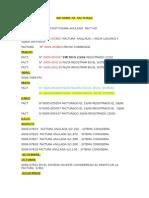 Informe Revisión Ventas 2014