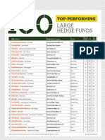 2014 Best Hedge Funds