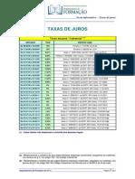 Pub Taxas de Juros Jan2015