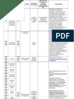 Reformas Da Administraçõa Publica (2)