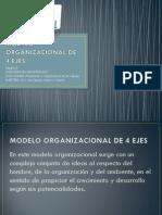 MODELO ORGANIZACIONAL 4 EJES.pdf