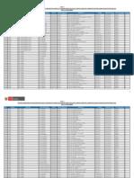 PLAZAS VACANTES DIRECTIVAS.pdf