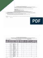 CUADRO DE MERITO DE DIRECTORES Y SUBDIRECTORES .pdf
