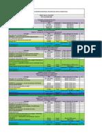 Plan de Trabajo Procesos Humanos 2015