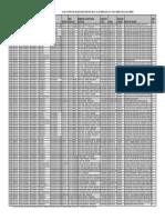 Plazas Designacion Directores 2015
